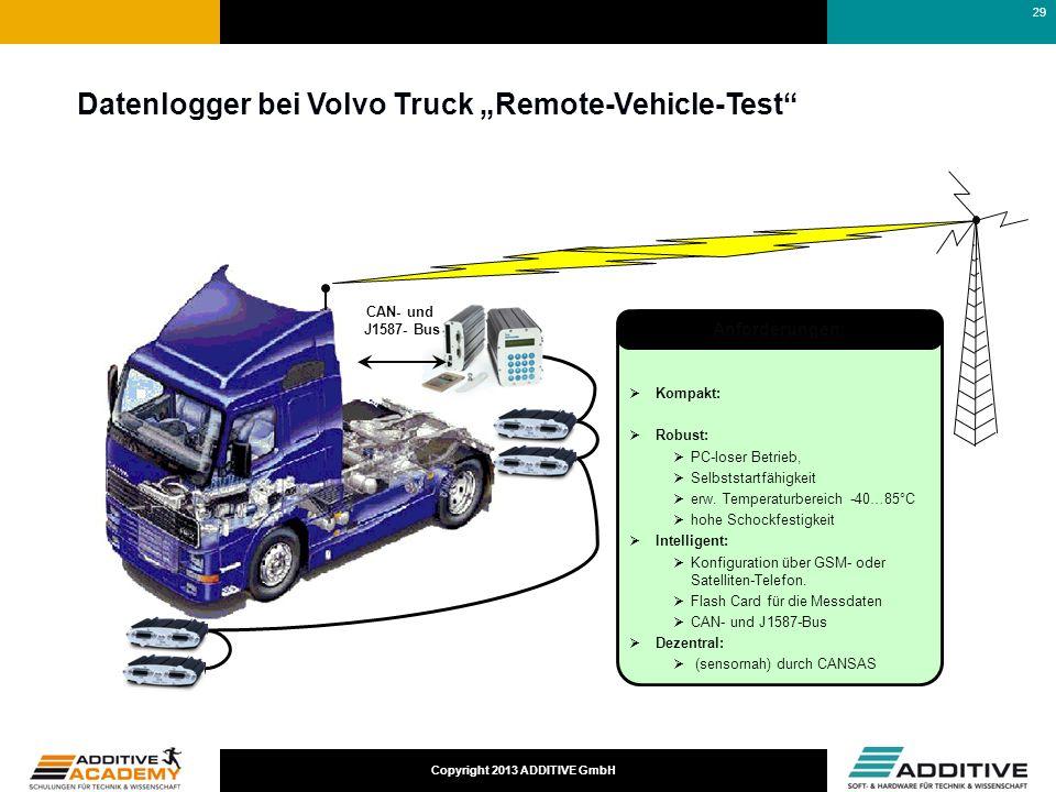 Copyright 2013 ADDITIVE GmbH Datenlogger bei Volvo Truck Remote-Vehicle-Test Kompakt: Robust: PC-loser Betrieb, Selbststartfähigkeit erw. Temperaturbe