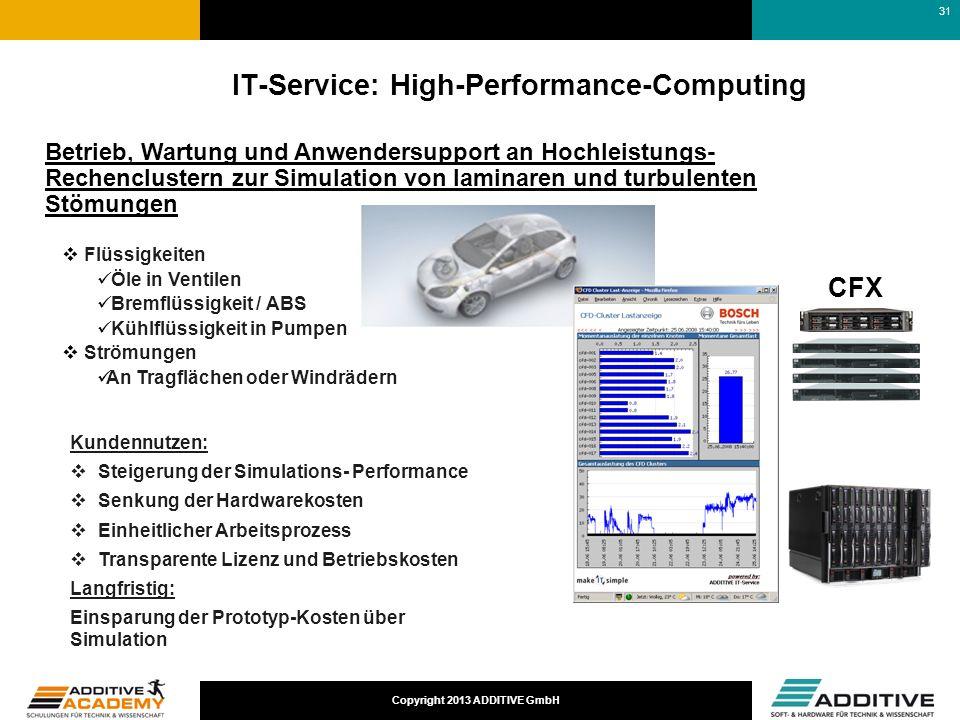 Copyright 2013 ADDITIVE GmbH IT-Service: High-Performance-Computing CFX Betrieb, Wartung und Anwendersupport an Hochleistungs- Rechenclustern zur Simu