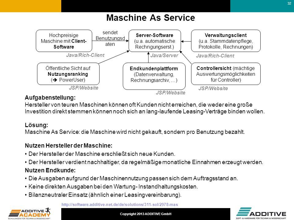 Copyright 2013 ADDITIVE GmbH Maschine As Service Aufgabenstellung: Hersteller von teuren Maschinen können oft Kunden nicht erreichen, die weder eine g