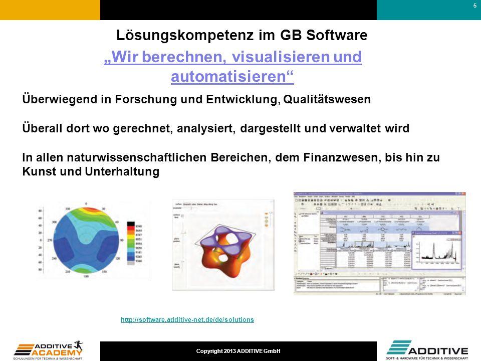 Copyright 2013 ADDITIVE GmbH Lösungskompetenz im GB Software Überwiegend in Forschung und Entwicklung, Qualitätswesen Überall dort wo gerechnet, analy