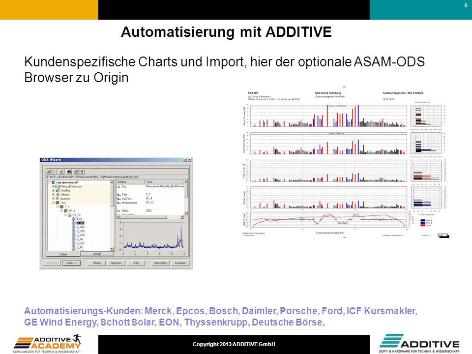 Copyright 2013 ADDITIVE GmbH Automatisierungs-Kunden: Merck, Epcos, Bosch, Daimler, Porsche, Ford, ICF Kursmakler, GE Wind Energy, Schott Solar, EON,