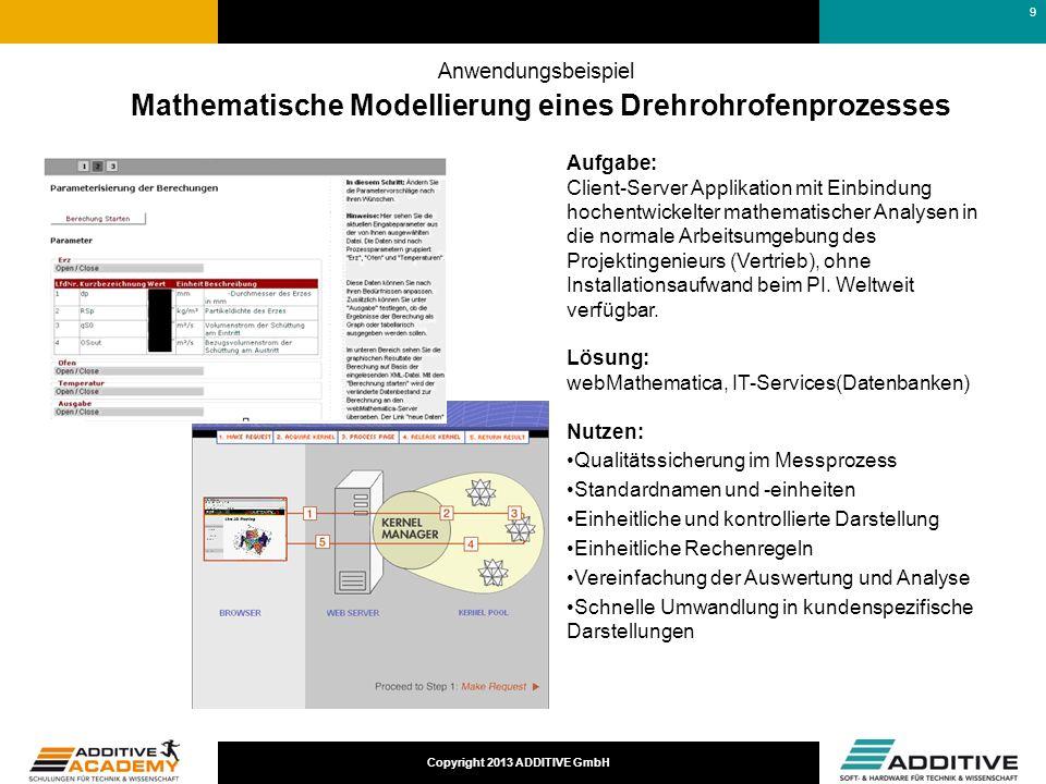 Copyright 2013 ADDITIVE GmbH Anwendungsbeispiel Mathematische Modellierung eines Drehrohrofenprozesses Aufgabe: Client-Server Applikation mit Einbindu
