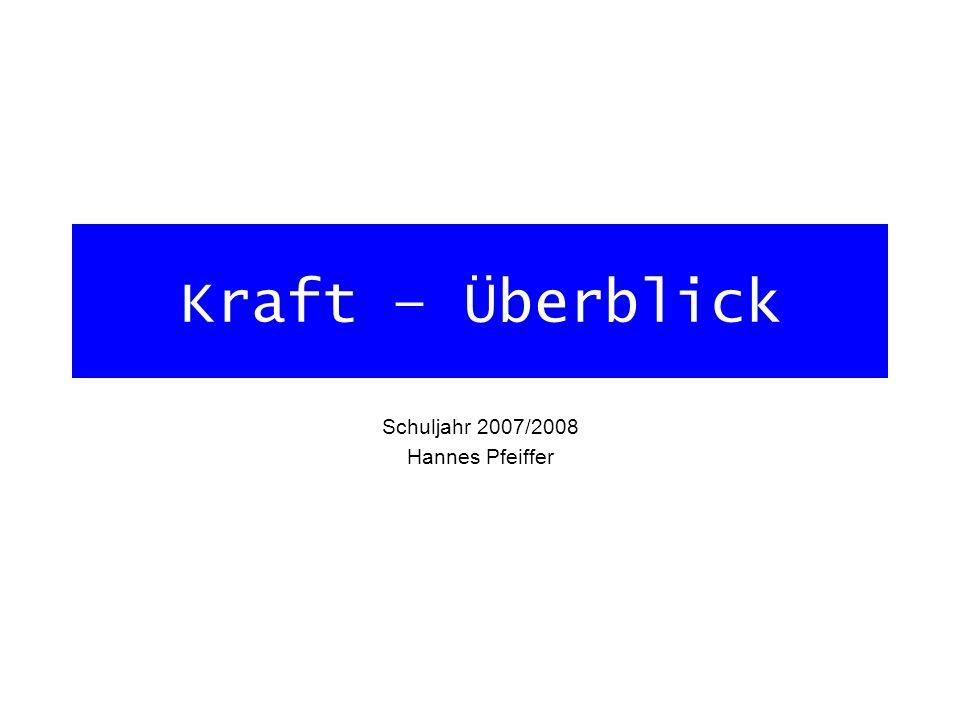 Kraft – Überblick Schuljahr 2007/2008 Hannes Pfeiffer