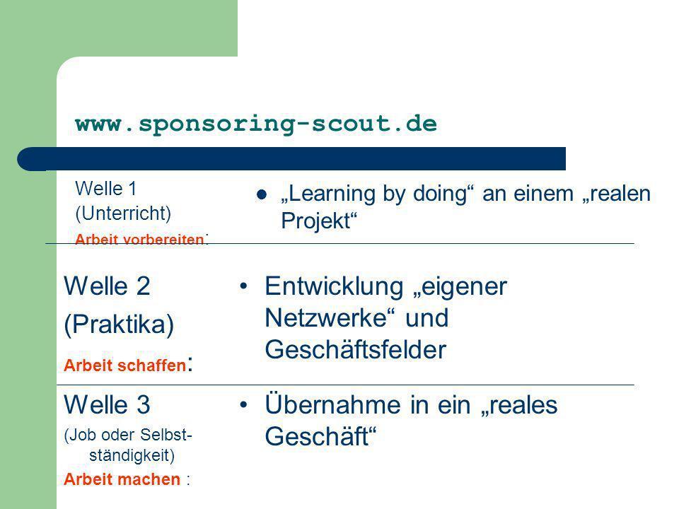 www.sponsoring-scout.de Agentur: Vermarktung von one2one- Kommunikationskonzepten an verschiedene Branchen / Zielgruppen Vermarktung der Philosophie Netzwerk- und Geschäftsfeldentwicklung Entwicklung des virtuellen Unternehmens