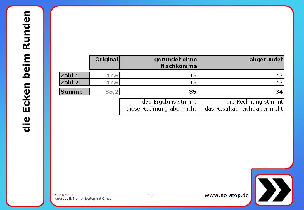 www.no-stop.de 17.10.2010 Andreas E. Noll, Arbeiten mit Office - 30 - jede 0 ist 1 zu viel stetige Summen sind keine Gewähr für Vollständigkeit