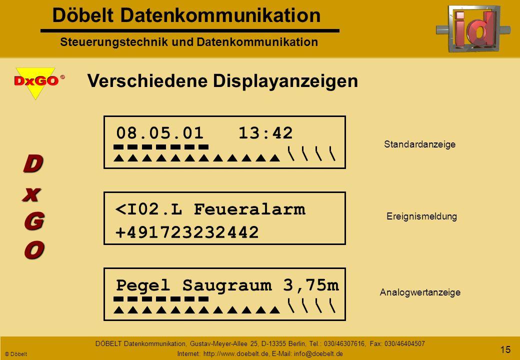 Döbelt Datenkommunikation Steuerungstechnik und Datenkommunikation DÖBELT Datenkommunikation, Gustav-Meyer-Allee 25, D-13355 Berlin, Tel.: 030/46307616, Fax: 030/46404507 Internet: http://www.doebelt.de, E-Mail: info@doebelt.de © Döbelt 14 Displayanzeige DxGO GSM-CONTROL Statuszeile mit durchlaufenden Informationen Feldstärkeanzeige DOUT1 DIN12 DOUT4...