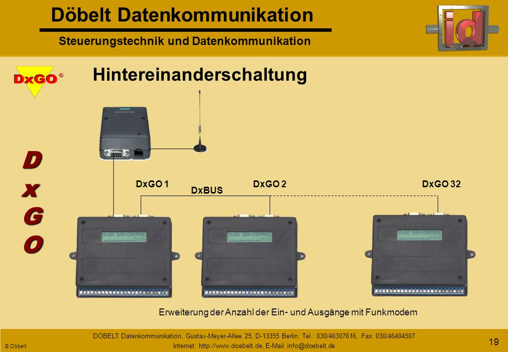 Döbelt Datenkommunikation Steuerungstechnik und Datenkommunikation DÖBELT Datenkommunikation, Gustav-Meyer-Allee 25, D-13355 Berlin, Tel.: 030/46307616, Fax: 030/46404507 Internet: http://www.doebelt.de, E-Mail: info@doebelt.de © Döbelt 18 Gebäudeüberwachung Wochen - endhaus Heizung ausgefallen Beleuchtung Bewässerung Heizungs - steuerung Temperatur - überwachung Feuer - alarmierung Einbruch - meldung Heizung einschalten Empfänger / Sender Sensoren/Aktoren Gebäudetechnik Störung DxGODxGODxGODxGO Verbrauchs - überwachung Energiekosten - optimierung