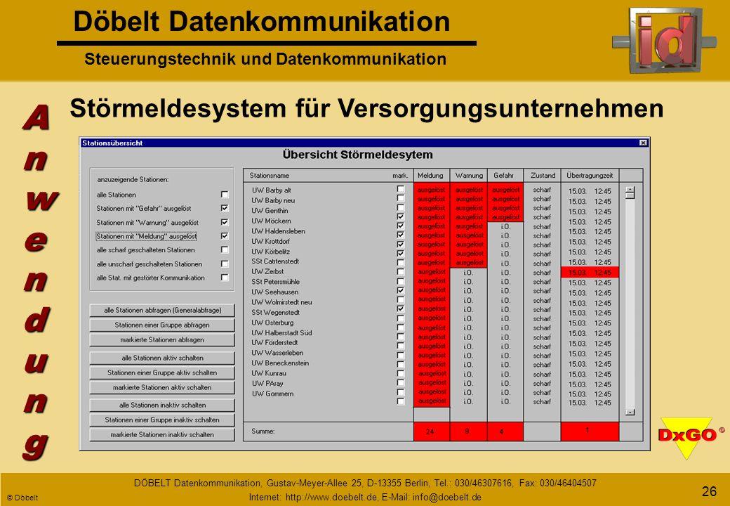 Döbelt Datenkommunikation Steuerungstechnik und Datenkommunikation DÖBELT Datenkommunikation, Gustav-Meyer-Allee 25, D-13355 Berlin, Tel.: 030/46307616, Fax: 030/46404507 Internet: http://www.doebelt.de, E-Mail: info@doebelt.de © Döbelt 25 Leitstelle für DxGO - Geräte Funkanbindung über GSM Telfonnetz ISDN/GSM DxGO FAMO DxGO DxLEIT Zentrale DxGO DxGODxGODxGODxGO