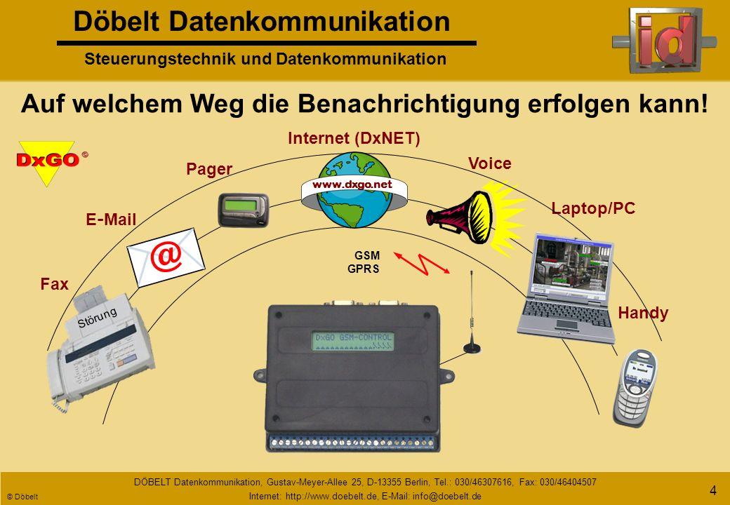 Döbelt Datenkommunikation Steuerungstechnik und Datenkommunikation DÖBELT Datenkommunikation, Gustav-Meyer-Allee 25, D-13355 Berlin, Tel.: 030/46307616, Fax: 030/46404507 Internet: http://www.doebelt.de, E-Mail: info@doebelt.de © Döbelt 24 DxGO - Varianten DxGODxGODxGODxGO