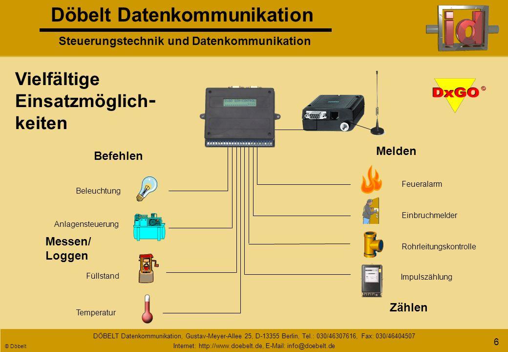 Döbelt Datenkommunikation Steuerungstechnik und Datenkommunikation DÖBELT Datenkommunikation, Gustav-Meyer-Allee 25, D-13355 Berlin, Tel.: 030/46307616, Fax: 030/46404507 Internet: http://www.doebelt.de, E-Mail: info@doebelt.de © Döbelt 26 Störmeldesystem für Versorgungsunternehmen Anwendung