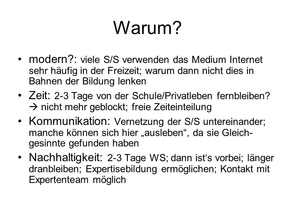 Warum? modern?: viele S/S verwenden das Medium Internet sehr häufig in der Freizeit; warum dann nicht dies in Bahnen der Bildung lenken Zeit: 2-3 Tage
