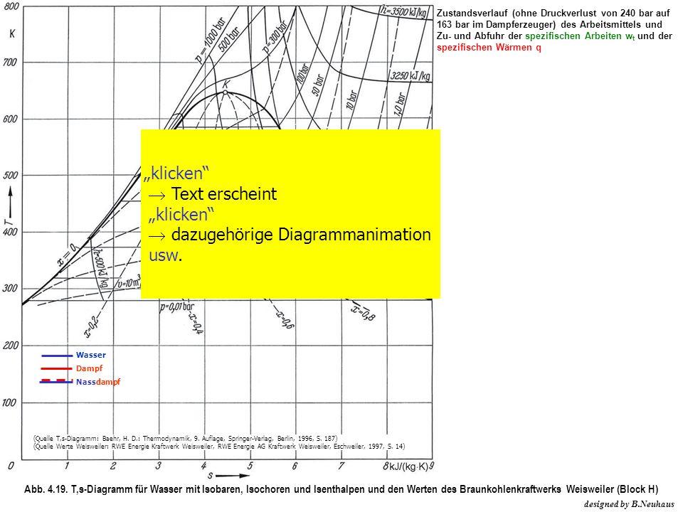 (Quelle T,s-Diagramm: Baehr, H.D.: Thermodynamik, 9.