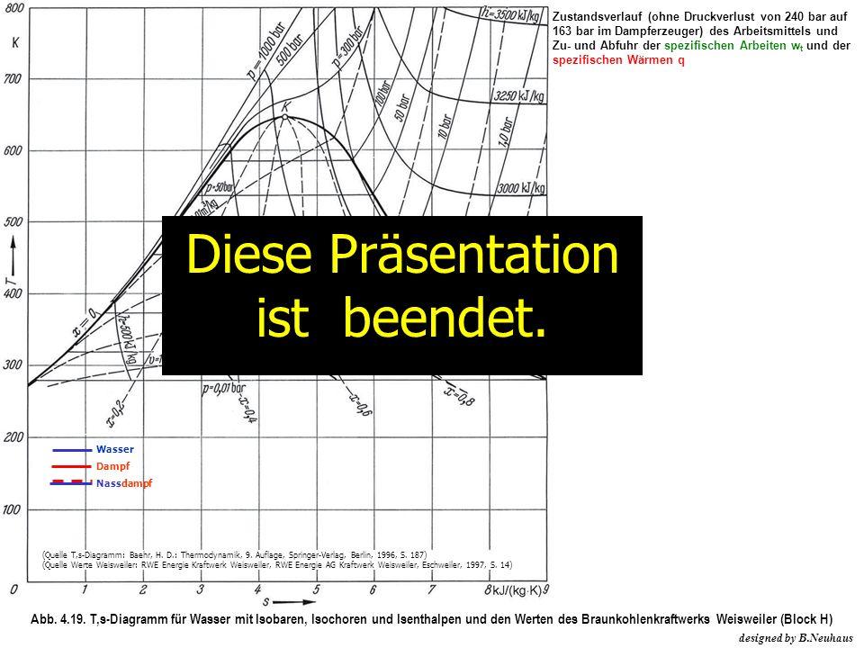 (Quelle T,s-Diagramm: Baehr, H. D.: Thermodynamik, 9. Auflage, Springer-Verlag, Berlin, 1996, S. 187) (Quelle Werte Weisweiler: RWE Energie Kraftwerk