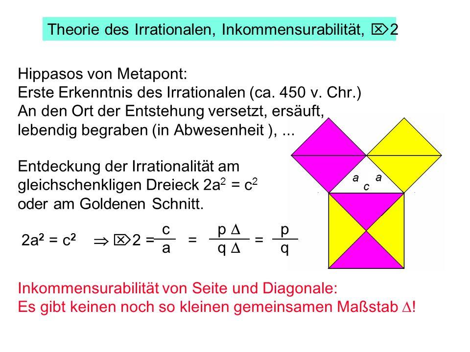 c a Hippasos von Metapont: Erste Erkenntnis des Irrationalen (ca. 450 v. Chr.) An den Ort der Entstehung versetzt, ersäuft, lebendig begraben (in Abwe