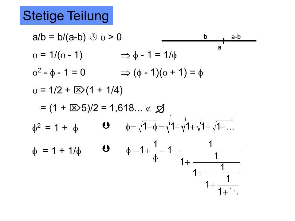 Stetige Teilung a/b = b/(a-b) > 0 = 1/( - 1) - 1 = 1/ 2 - - 1 = 0 ( - 1)( + 1) = = 1/2 + (1 + 1/4) = (1 + 5)/2 = 1,618... 2 = 1 + = 1 + 1/