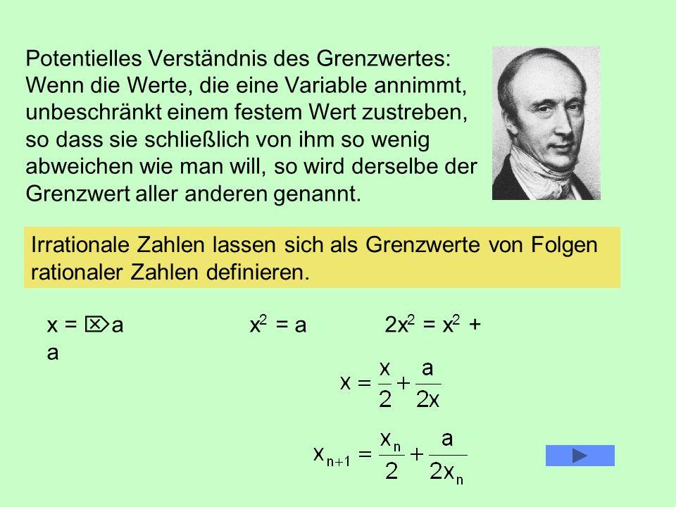 Potentielles Verständnis des Grenzwertes: Wenn die Werte, die eine Variable annimmt, unbeschränkt einem festem Wert zustreben, so dass sie schließlich
