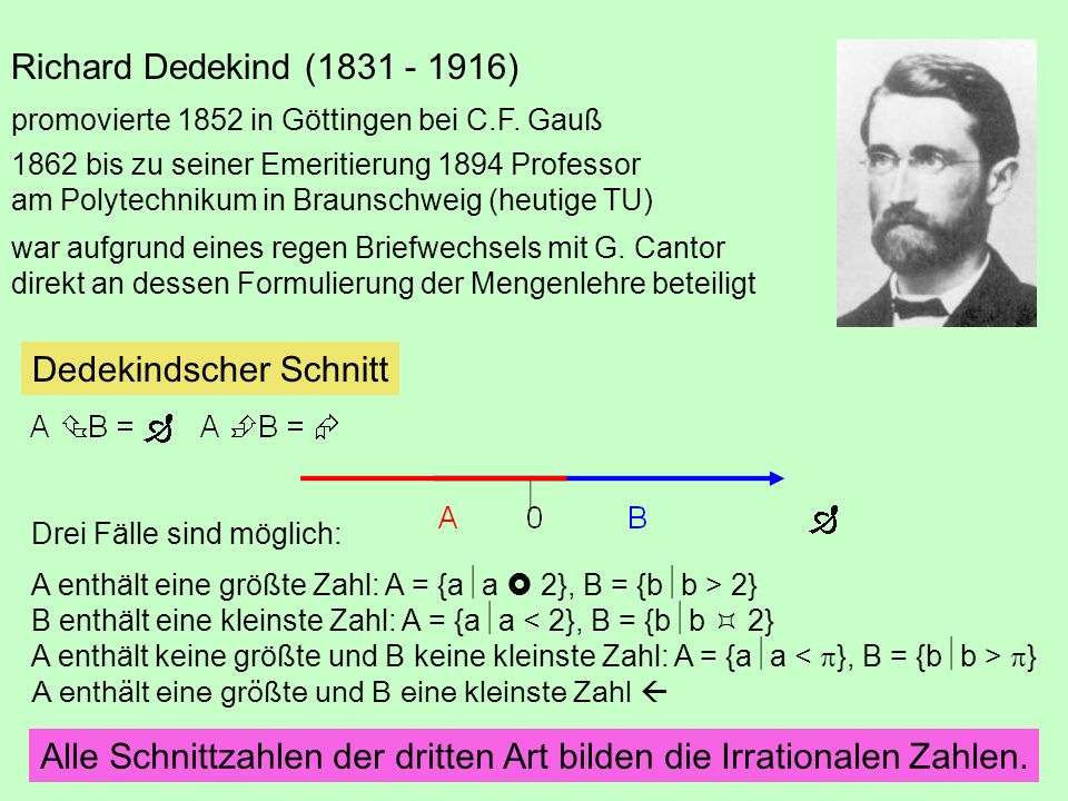Richard Dedekind (1831 - 1916) promovierte 1852 in Göttingen bei C.F. Gauß 1862 bis zu seiner Emeritierung 1894 Professor am Polytechnikum in Braunsch