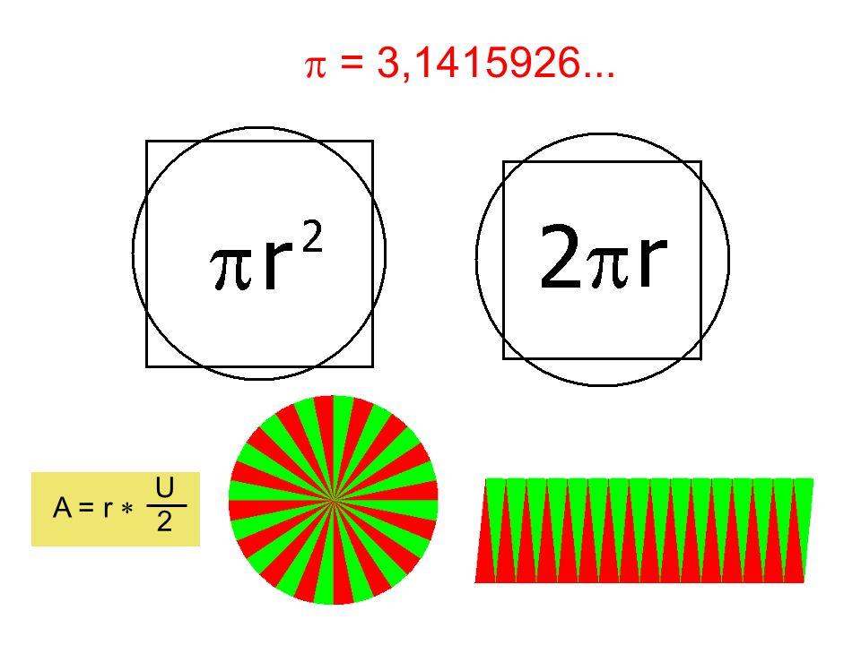 A = r U 2 = 3,1415926...