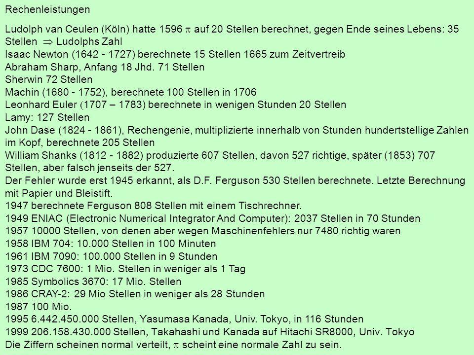 Rechenleistungen Ludolph van Ceulen (Köln) hatte 1596 auf 20 Stellen berechnet, gegen Ende seines Lebens: 35 Stellen Ludolphs Zahl Isaac Newton (1642