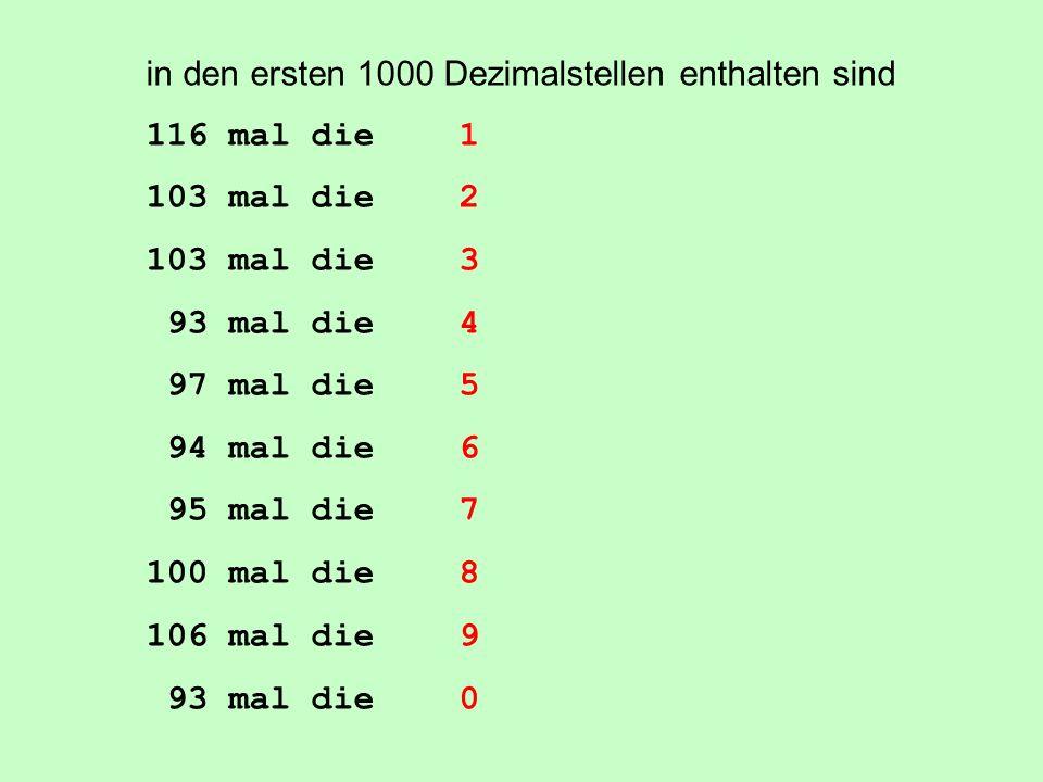 in den ersten 1000 Dezimalstellen enthalten sind 116 mal die 1 103 mal die 2 103 mal die 3 93 mal die 4 97 mal die 5 94 mal die 6 95 mal die 7 100 mal