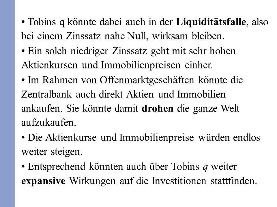 Tobins q könnte dabei auch in der Liquiditätsfalle, also bei einem Zinssatz nahe Null, wirksam bleiben. Ein solch niedriger Zinssatz geht mit sehr hoh