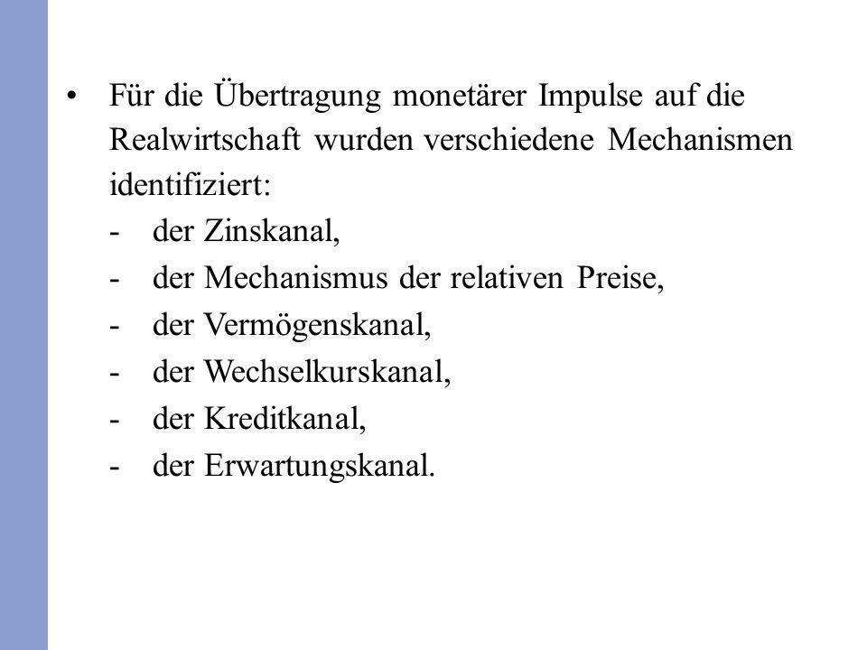 Für die Übertragung monetärer Impulse auf die Realwirtschaft wurden verschiedene Mechanismen identifiziert: -der Zinskanal, -der Mechanismus der relat