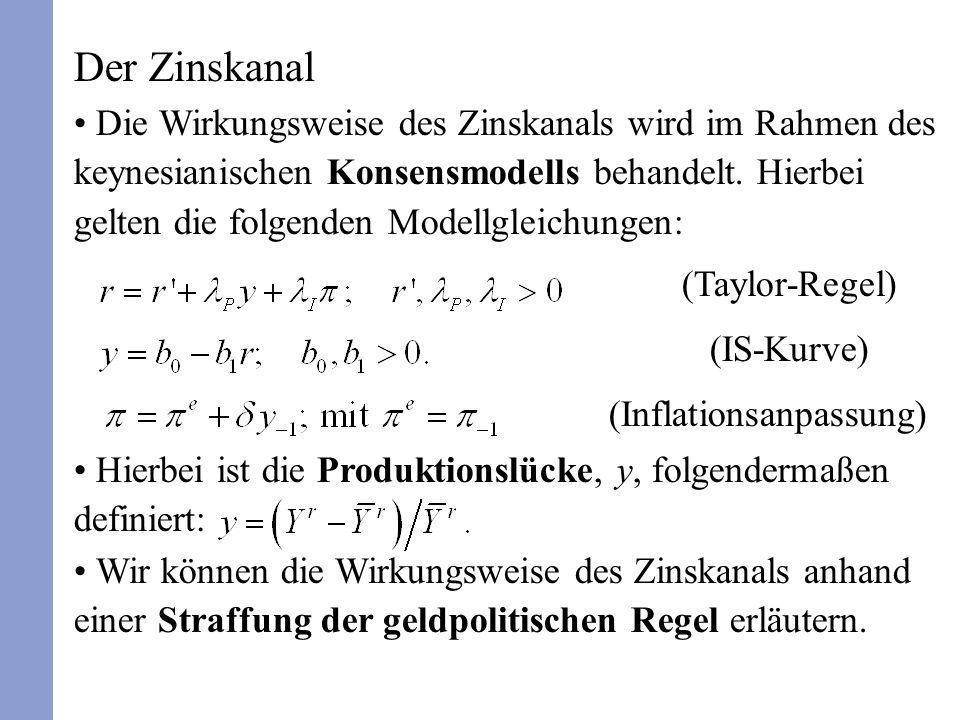 Der Zinskanal Die Wirkungsweise des Zinskanals wird im Rahmen des keynesianischen Konsensmodells behandelt. Hierbei gelten die folgenden Modellgleichu