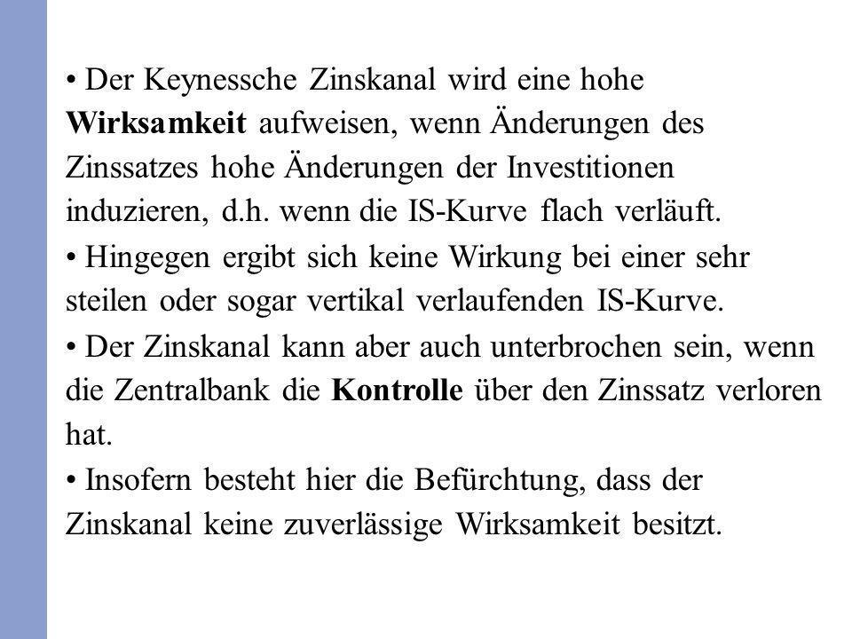 Der Keynessche Zinskanal wird eine hohe Wirksamkeit aufweisen, wenn Änderungen des Zinssatzes hohe Änderungen der Investitionen induzieren, d.h. wenn