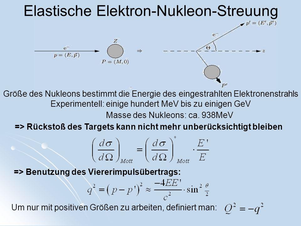 Elastische Elektron-Nukleon-Streuung Größe des Nukleons bestimmt die Energie des eingestrahlten Elektronenstrahls Experimentell: einige hundert MeV bi