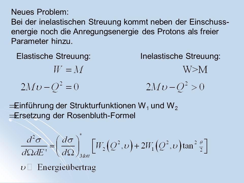 Neues Problem: Bei der inelastischen Streuung kommt neben der Einschuss- energie noch die Anregungsenergie des Protons als freier Parameter hinzu. Ein