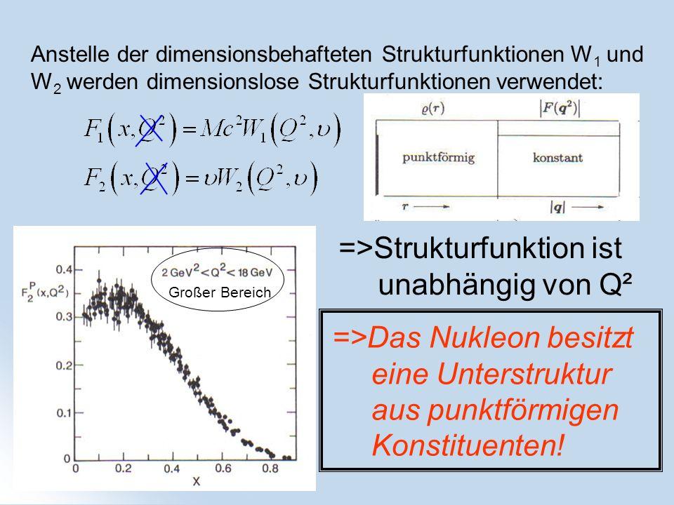 Anstelle der dimensionsbehafteten Strukturfunktionen W 1 und W 2 werden dimensionslose Strukturfunktionen verwendet: =>Strukturfunktion ist unabhängig