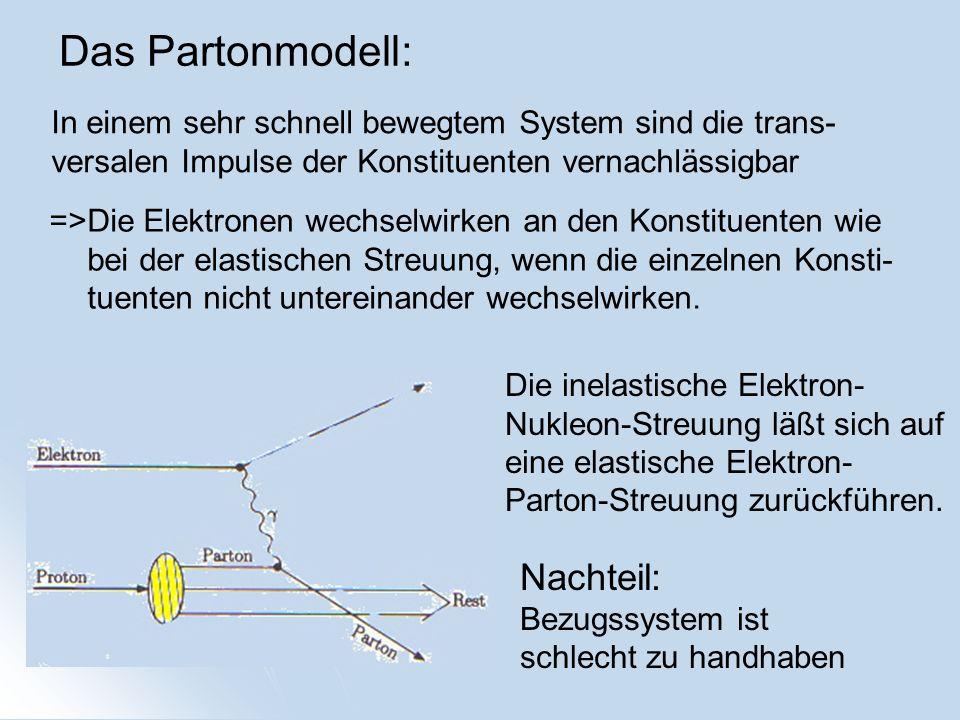 Das Partonmodell: In einem sehr schnell bewegtem System sind die trans- versalen Impulse der Konstituenten vernachlässigbar =>Die Elektronen wechselwi
