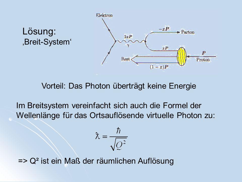 Lösung: Breit-System Vorteil: Das Photon überträgt keine Energie Im Breitsystem vereinfacht sich auch die Formel der Wellenlänge für das Ortsauflösend