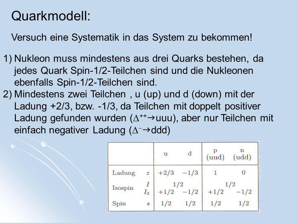 Quarkmodell: Versuch eine Systematik in das System zu bekommen! 1)Nukleon muss mindestens aus drei Quarks bestehen, da jedes Quark Spin-1/2-Teilchen s