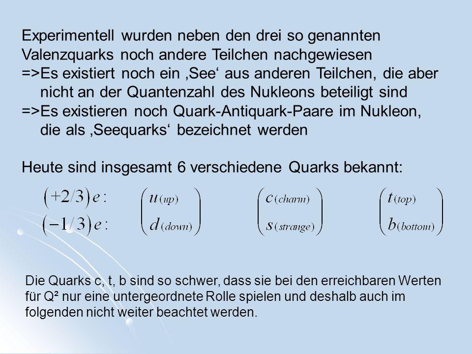 Experimentell wurden neben den drei so genannten Valenzquarks noch andere Teilchen nachgewiesen =>Es existiert noch ein See aus anderen Teilchen, die