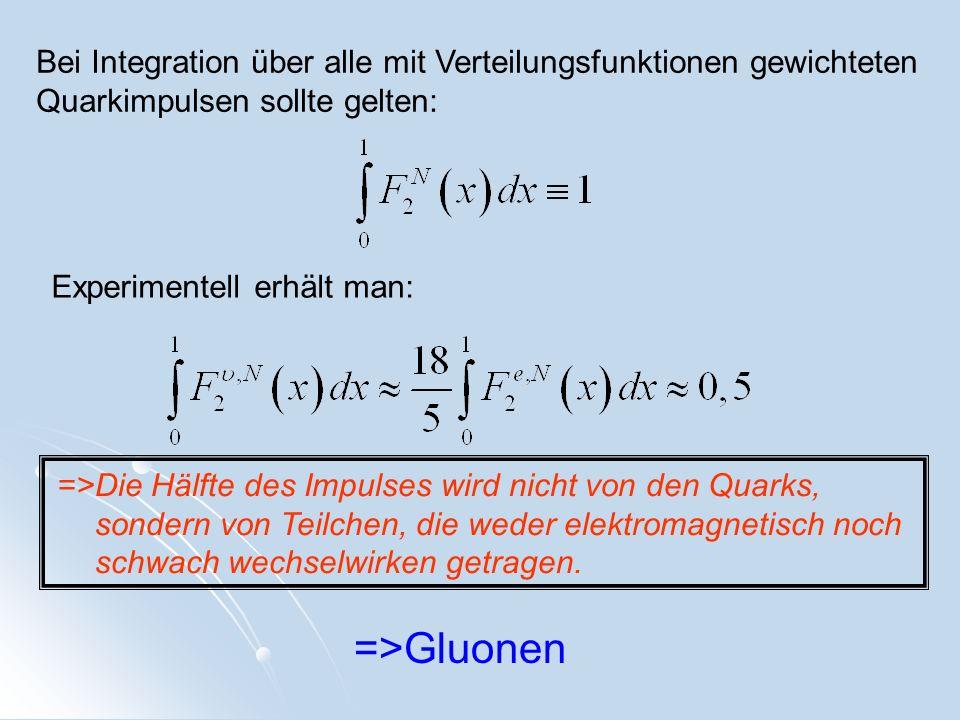 Bei Integration über alle mit Verteilungsfunktionen gewichteten Quarkimpulsen sollte gelten: Experimentell erhält man: =>Die Hälfte des Impulses wird