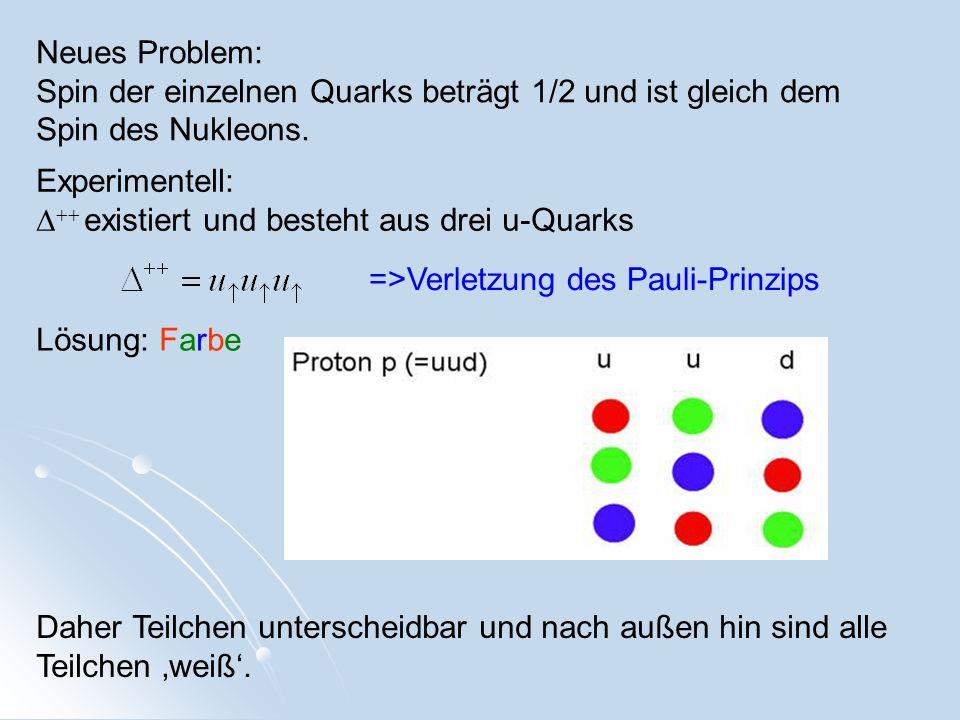 Neues Problem: Spin der einzelnen Quarks beträgt 1/2 und ist gleich dem Spin des Nukleons. Experimentell: existiert und besteht aus drei u-Quarks =>Ve