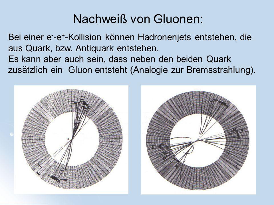 Nachweiß von Gluonen: Bei einer e - -e + -Kollision können Hadronenjets entstehen, die aus Quark, bzw. Antiquark entstehen. Es kann aber auch sein, da