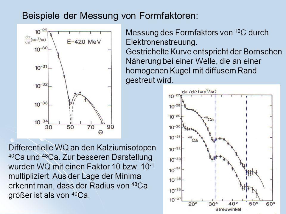 Beispiele der Messung von Formfaktoren: Messung des Formfaktors von 12 C durch Elektronenstreuung. Gestrichelte Kurve entspricht der Bornschen Näherun