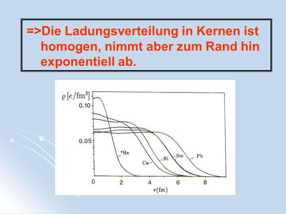 Im Bereich der tiefinelastischen Streuung hängt die Struktur- funktionen kaum von Q² ab.