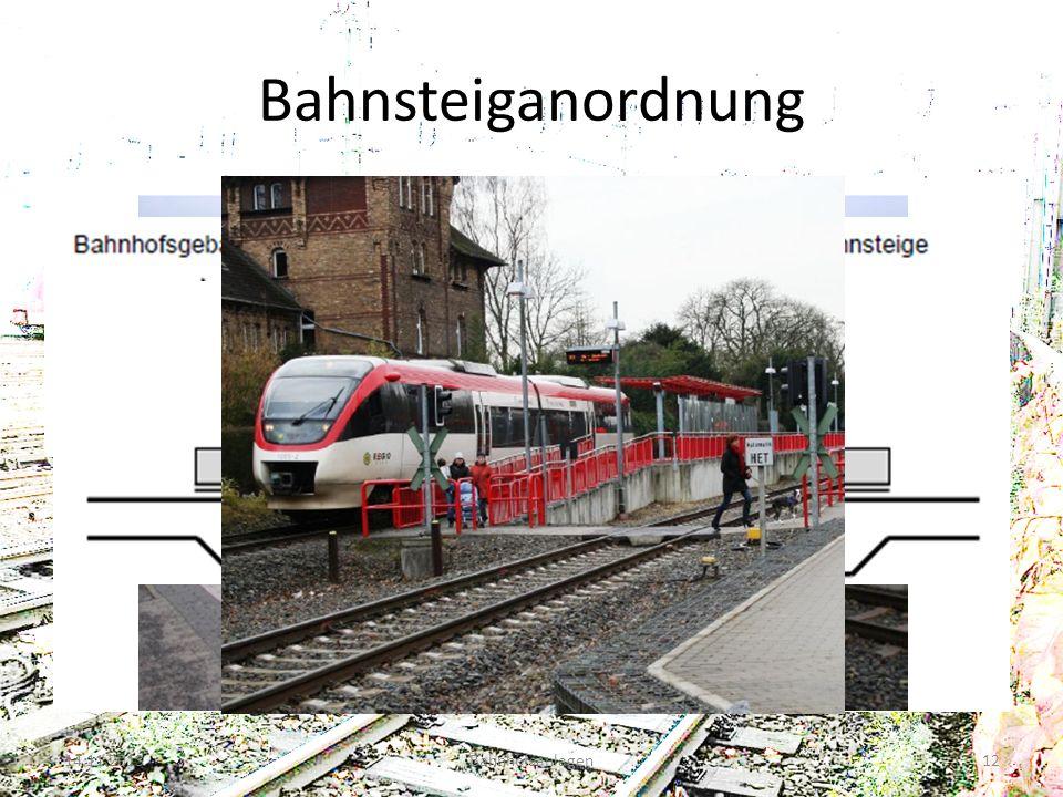 Bahnsteiganordnung Mittelbahnsteig Außen- bzw. Seitenbahnsteig Zungenbahnsteig Querbahnsteig Zwischenbahnsteig 14.11.2013Bahnhofsanlagen12