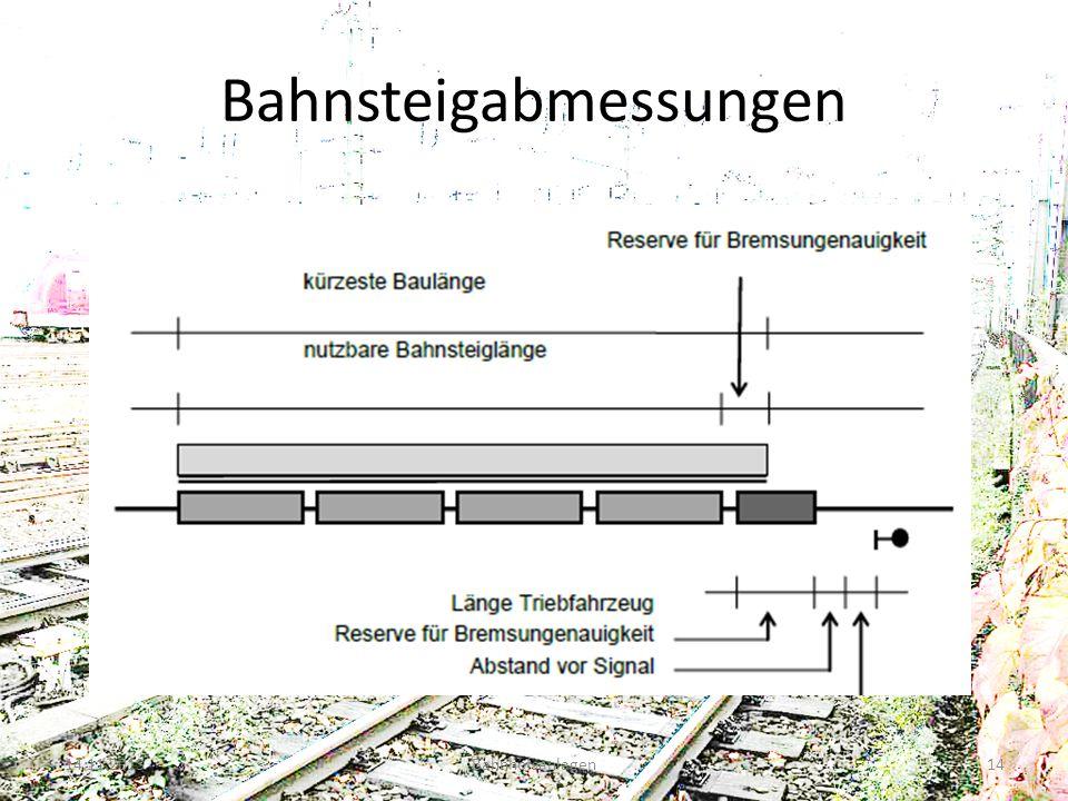 Bahnsteigabmessungen 14.11.2013Bahnhofsanlagen14