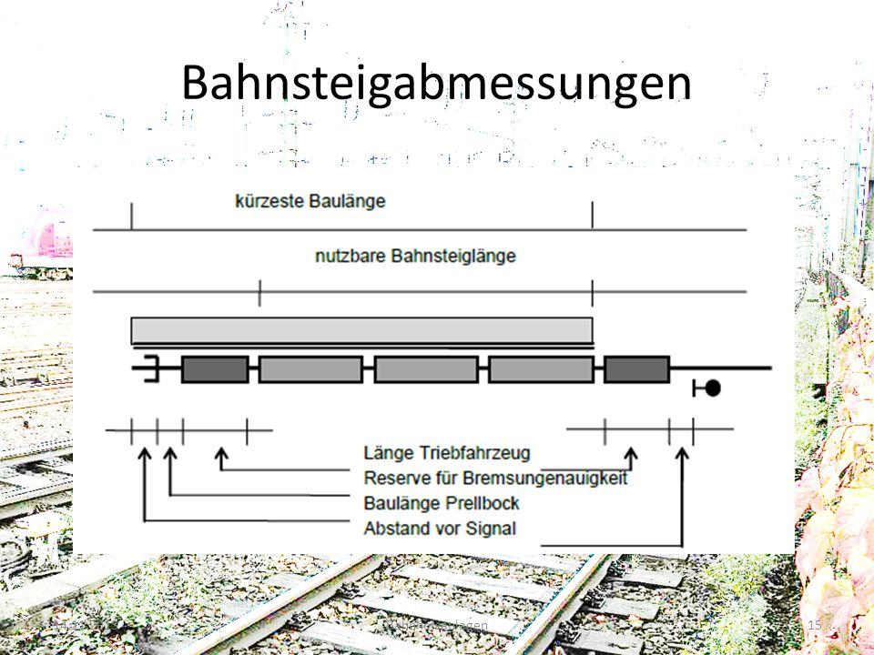 Bahnsteigabmessungen 14.11.2013Bahnhofsanlagen15