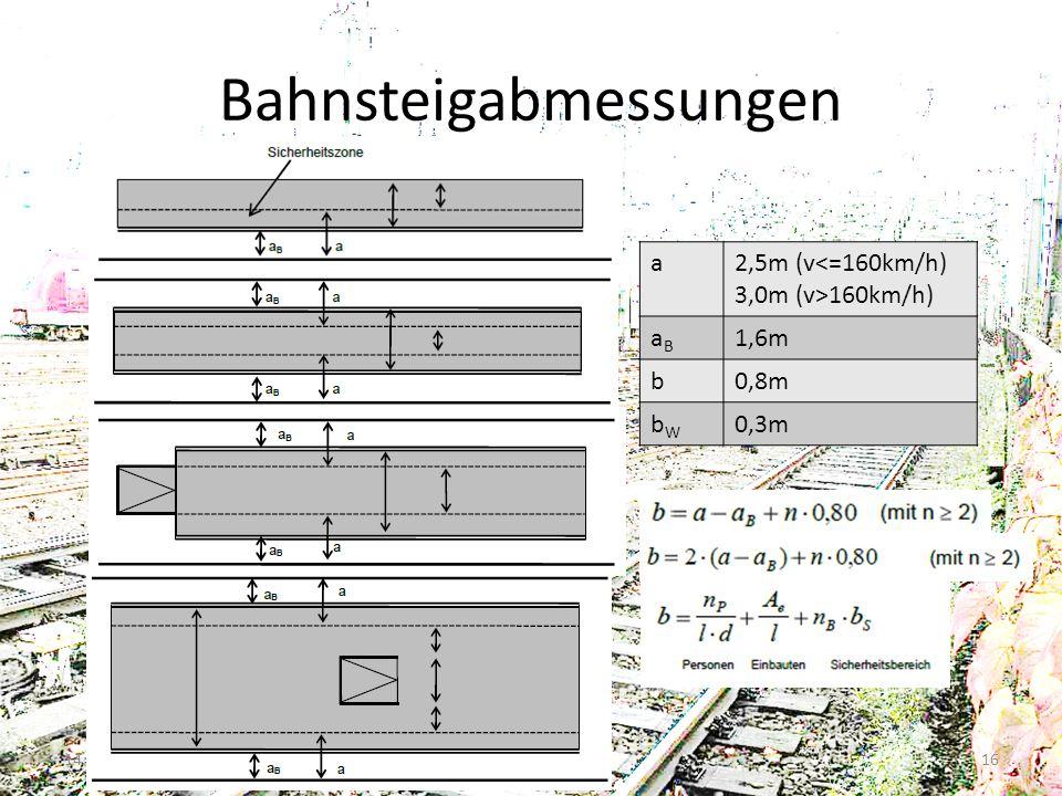 Bahnsteigabmessungen 14.11.2013Bahnhofsanlagen16 a2,5m (v 160km/h) aBaB 1,6m b0,8m bWbW 0,3m