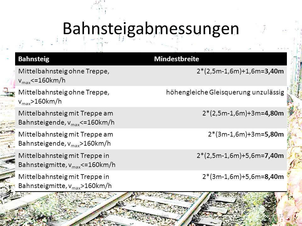 Bahnsteigabmessungen BahnsteigMindestbreite Mittelbahnsteig ohne Treppe, v max <=160km/h 2*(2,5m-1,6m)+1,6m=3,40m Mittelbahnsteig ohne Treppe, v max >