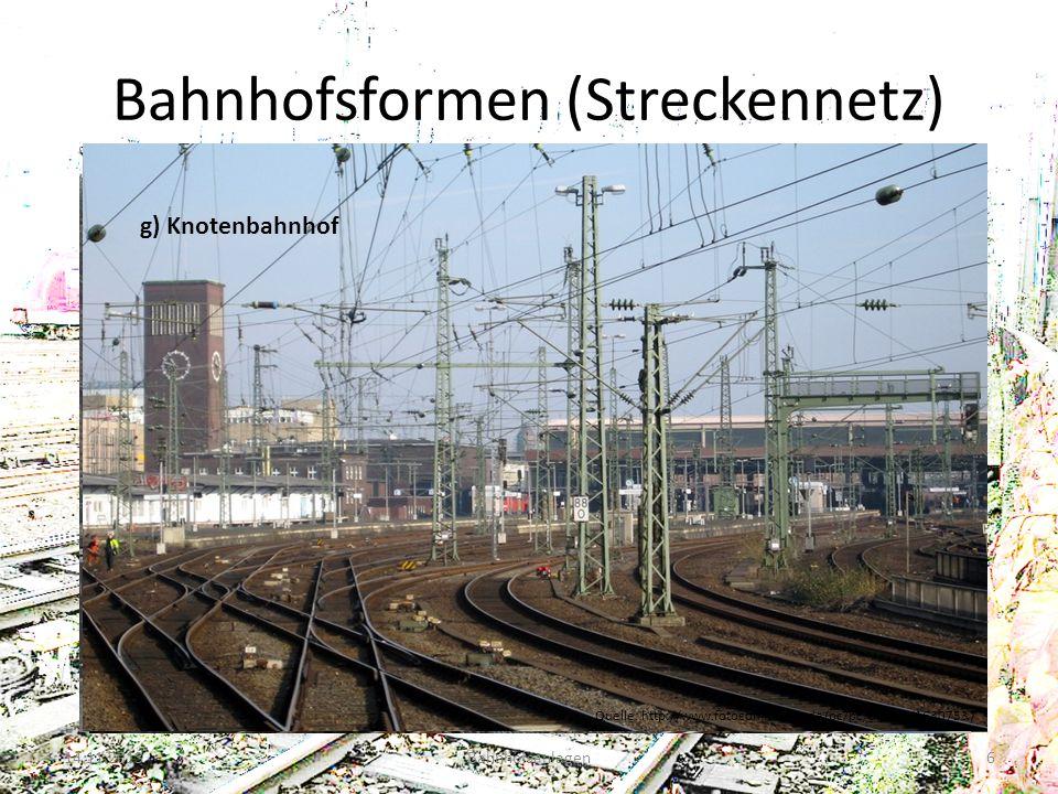 Bahnhofsformen (Streckennetz) 14.11.2013Bahnhofsanlagen6 a) Kopfbahnhof Quelle: http://images.google.de/imgres?q=westerland+bahnhof&start=21&num=10&hl