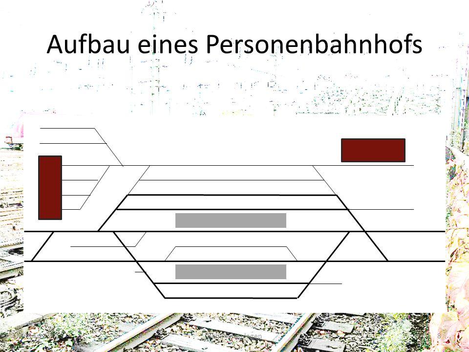 Aufbau eines Personenbahnhofs 14.11.2013Bahnhofsanlagen8