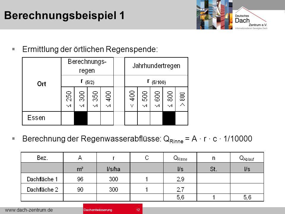 www.dach-zentrum.de 12Dachentwässerung Berechnungsbeispiel 1 Ermittlung der örtlichen Regenspende: Berechnung der Regenwasserabflüsse: Q Rinne = A · r · c · 1/10000