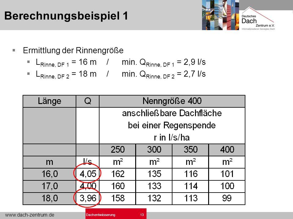 www.dach-zentrum.de 13Dachentwässerung Berechnungsbeispiel 1 Ermittlung der Rinnengröße L Rinne, DF 1 = 16 m/min. Q Rinne, DF 1 = 2,9 l/s L Rinne, DF