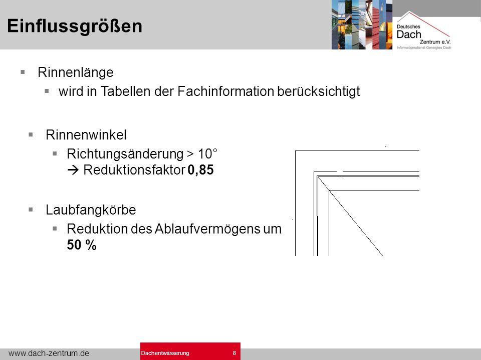 www.dach-zentrum.de 8Dachentwässerung Rinnenwinkel Richtungsänderung > 10° Reduktionsfaktor 0,85 Einflussgrößen Rinnenlänge wird in Tabellen der Fachinformation berücksichtigt Laubfangkörbe Reduktion des Ablaufvermögens um 50 %